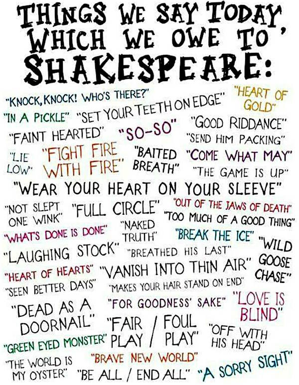 Shakespeare words